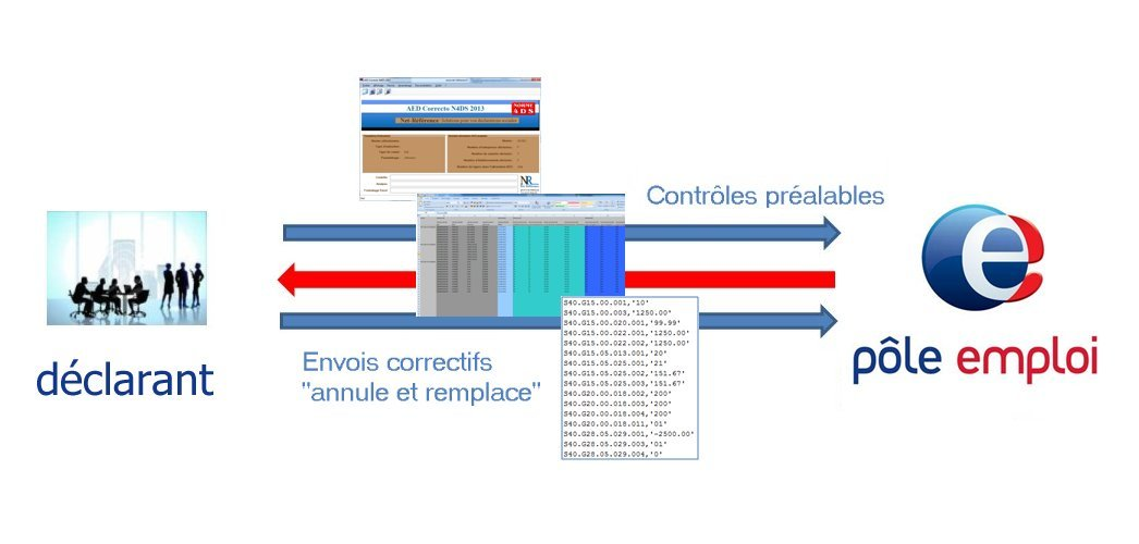 AED Correcto V01X07 sous Excel